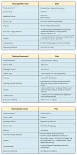 New Employee Training Program Template New Employee Training Plan Template Inquire Before Your Hire