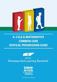 Common Core State Standards Vertical Alignment Charts Math Amazon Com Vertical Progression Guide For The Common Core