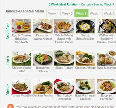 Diet Chart For Pre Diabetic Patient Best Diabetic Prepared Meals Delivered 2019
