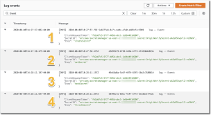 How to enhance Amazon CloudFront origin security with AWS WAF and AWS  Secrets Manager