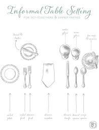 Place Settings  How To Decorate - Dining room etiquette
