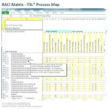raci chart excel raci template excel amazing project template pictures inspiration