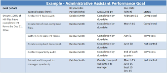 Administrative Assistant Performance Goals Examples —