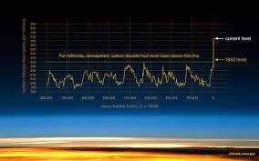 Mass Effect Decision Chart Evidence Facts Climate Change Vital Signs Of The Planet