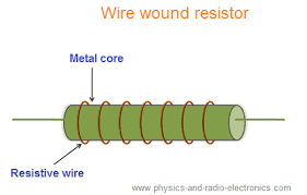 wire wound resistor definition construction and applications wire wound resistor is a type of passive component which uses metal wires to reduce