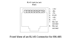 pin out diagram for the serial port rj45 modular jack rj 45 connector for rs 485