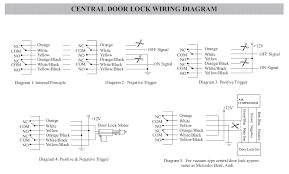 2004 pontiac grand prix wiring diagram diagram 2001 grand prix wiring diagram 2002 pontiac grand prix radio wiring harness diagram database