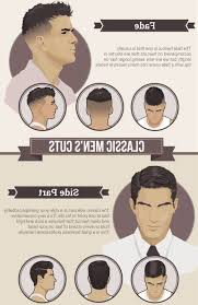 haircut numbers for men men39s most por hairstyles trend