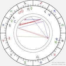 Michelle Obama Birth Chart Horoscope Date Of Birth Astro