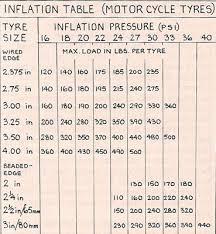 Bfg Tire Size Chart Tire Size Chart Tire Size Conversion Chart Decipher A