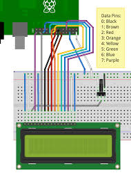 raspberry pi wiringpi lcd library wiring pi lcd connected to pi in 8 bit mode
