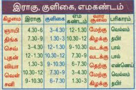 Horai Chart In Tamil 2017 Tamil Horoscopes