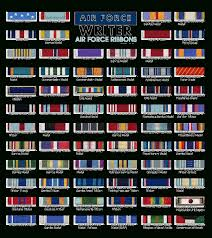 Army Ribbon Chart 2017 Us Military Decorations Chart Home Design 2017 Pertaining