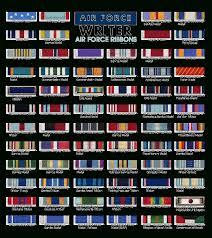 Military Ribbons Chart Military Ribbon Chart World Of Reference