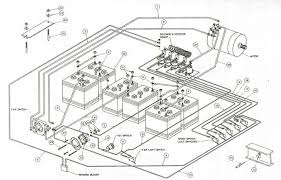 36 volt club car wiring schematic 36 volt club car battery diagram 1984 Club Car Gas Diagram wiring diagram for 1984 ezgo gas golf cart the wiring diagram 1987 36 volt club car Club Car Electrical Diagram