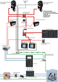 duck boat wiring diagram duck image wiring diagram 2015 varas on duck boat wiring diagram