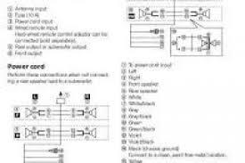 pioneer deh p880prs wiring diagram pioneer deh p8400bh wiring Pioneer Wiring Harness Diagram X5800bhs at Pioneer Deh P7900bt Wiring Harness