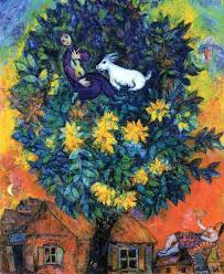 autumn in the village painting marc chagall autumn in the village art print