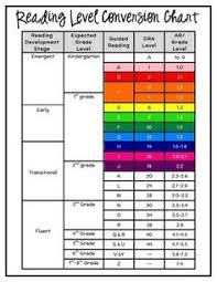 Reading Level Conversion Chart Reading Level Chart Guided