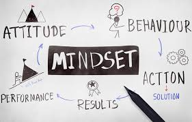 Image result for mindset in weight loss