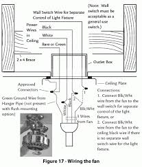 hunter ceiling fans wiring diagram remote wiring diagram hunter ceiling fan wiring directions jodebal