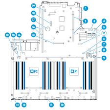 <b>HP</b> DL380z <b>Gen9</b> Virtual Workstation