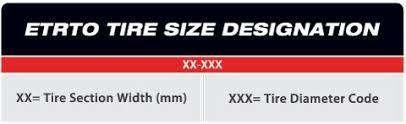 Bike Rim Width Tire Size Chart Tire Rim Fit Chart Wtb