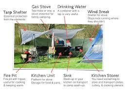 Kitchen Setup Creating A Camp Kitchen