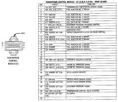 dodge dakota pcm wiring diagram wiring diagram 97 dakota wiring diagram image about pt cruiser