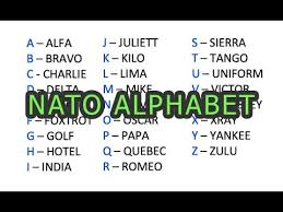 A notable exception to this rule is english, which has a phonemic alphabet instead of a phonetic one. Nato Phonetic Alphabet Alfa Bravo Charlie Trending Now In Social Media Youtube