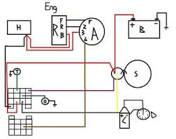 1972 nova wiring schematic online schematic diagram \u2022 2000 Chevy Impala Wiring Diagram at 1963 Chevy 2 Wiring Diagram