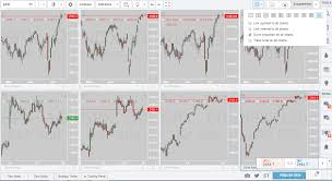 Tradingview Multi Chart Layout The Best Trading In World