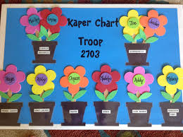 Kaper Charts For Girl Scouts Template Girl Scout Kaper Chart Examples Girl Scout Kaper Chart Ideas
