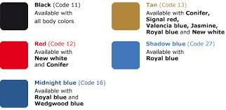 Wedgwood Color Chart Colours