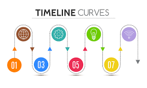 timrline timeline curves prezi presentation template creatoz collection
