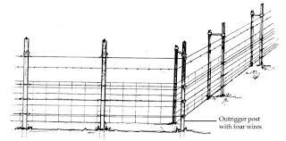 farm fence drawing. Woven-wire Fence For Livestock That Has Been Modified With Electrified Wire Farm Drawing