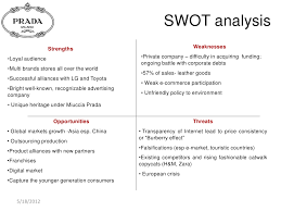 zara swot swot analyse swot nike swot analysis strengths  swot analysis strengths weaknesses loyal audience