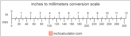 Inch To Millimeter Conversion Chart Awesome Centimeters To Inches Conversion Chart