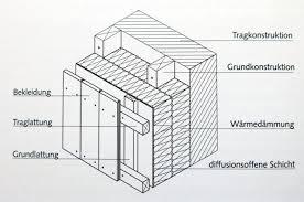 Dezentrale Lüftung Holzfassade Zuluft über Hinterlüftungsebene