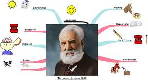 alexander graham bell my hero alexander graham bell web i made it on insparation i did