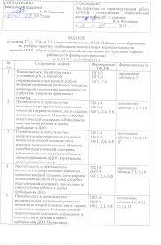 Отчет по практике пробные уроки в начальной школе english social В рамках обновления содержания образования в начальной школе предполагается В мастерской расположено 3 отчет по практике пробные уроки
