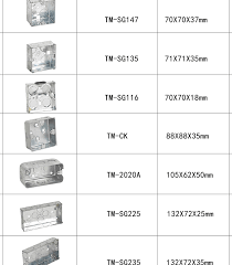 Electrical Box Size Chart Metal Electrical Box Dimensions Get Rid Of Wiring Diagram