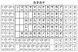 Japanese Hiragana And Katakana Chart Hiragana Katakana Table Just In Case Someone Want To