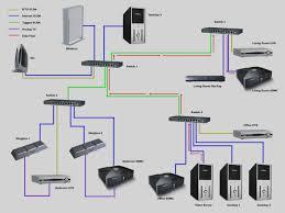 at amp t dsl modem wiring diagram wiring diagram libraries at amp t dsl modem wiring diagram wiring diagram libraryat amp t dsl modem wiring diagram