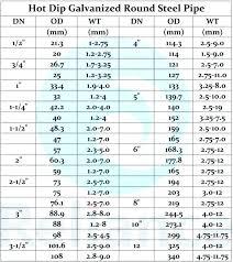 Steel Size Chart Steel Pipe Diameters Gymmachine Com Co