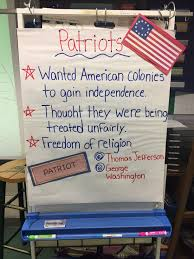 Patriots Chart Patriot Anchor Chart Perfect For An Introduction To The