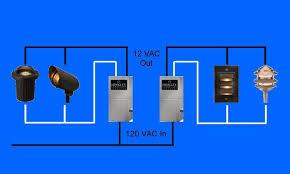low voltage lamp post part 14 low voltage landscape lighting low voltage lamp post part 14 low voltage landscape lighting wiring diagram