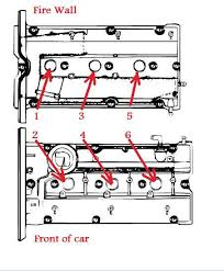17 best ideas about tib parts horns the o jays and engine cylinder layout tiff pdf 70 0 kb 13 views