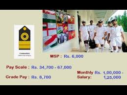 Indian Navy Officer Ranks Monthly Salary