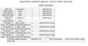 2006 toyota camry radio wiring diagram images audio wiring car stereo radio wiring diagram 1999 toyota camry